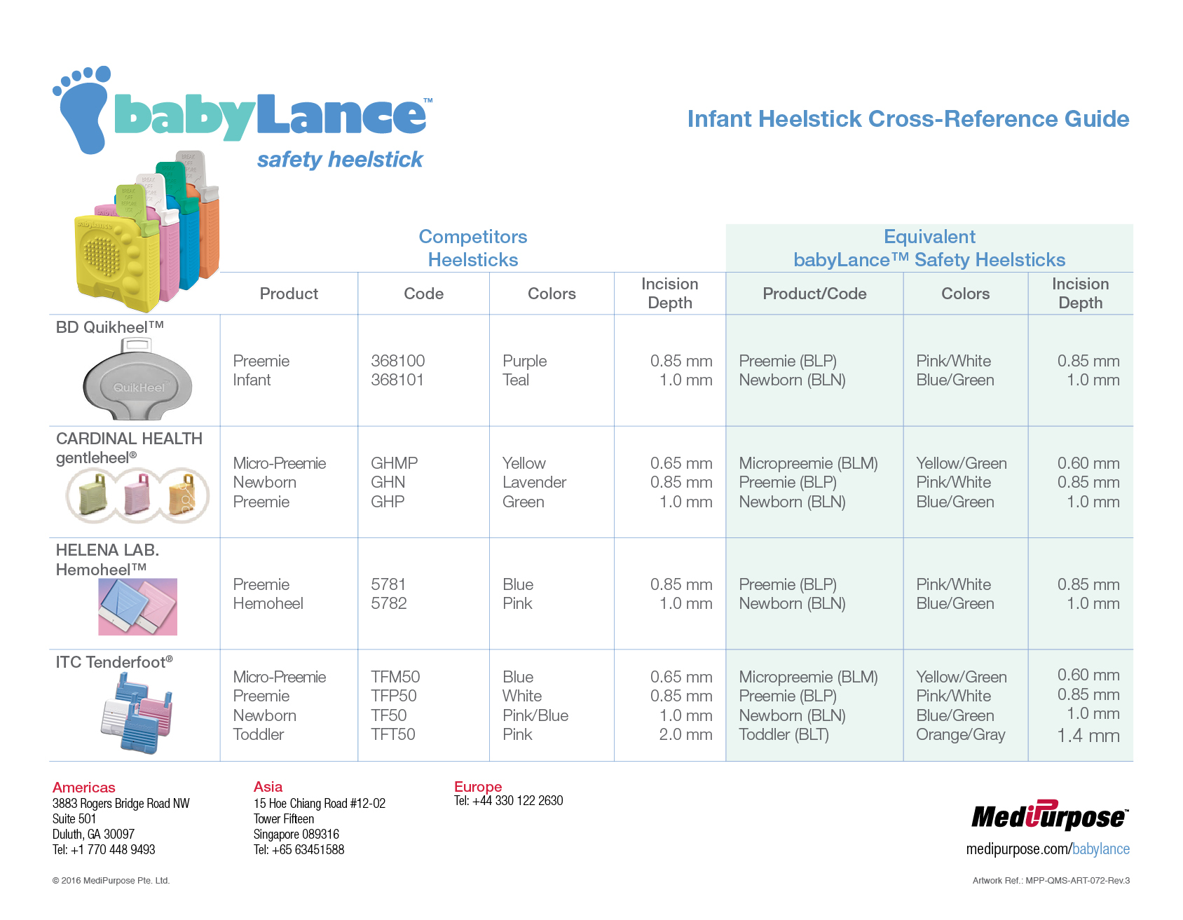 babyLance™ Safety Heelstick Cross-Reference Guide